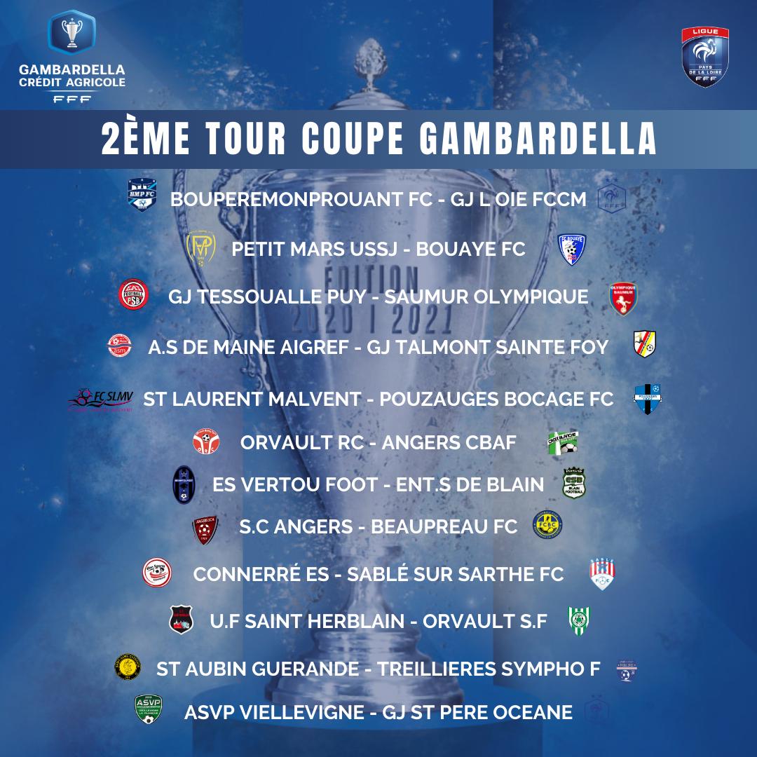 Coupe Gambardella CA : les matchs du 2ème tour – Ligue de Football